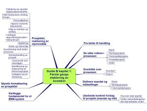 Guide B Kapitel 1. Første gangs etablering av kontekst ARIAL 12 (2)