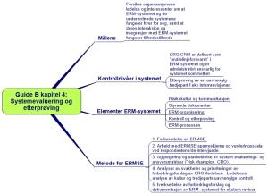 Guide B Kapitel 4.  Systemevaluering og godkjenning ARIAL (2)