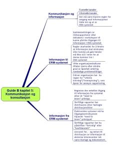 Guide B Kapitel 5.Kommunikasjon og konsultering ARIAL (2)