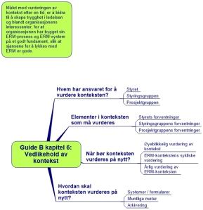 Guide B Kapitel 6 Vedlikehold av kontekst ARIAL (2)